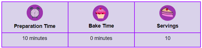 A Delicious Bakery Frosting