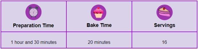 Air Buns - Cooking Time Chart