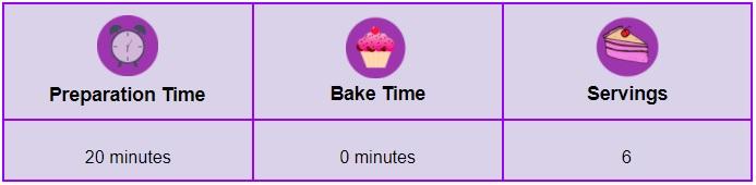 Servings and Preparation Time - No-Bake Dog Cake Recipe