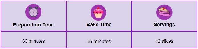 Servings and Preparation Time on How to turn a Box Cake Mix into a Pound Cake