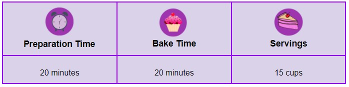 Servings and Preparation Time - High Ratio Shortening Buttercream Recipe