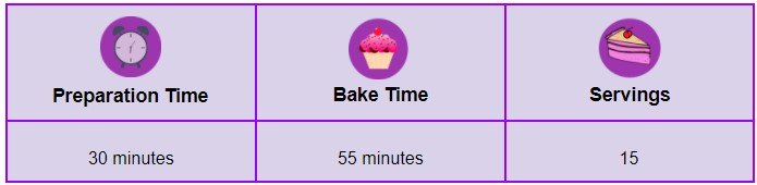 Servings and Preparation TimeFor Cake Mix with Cram Cheese Added