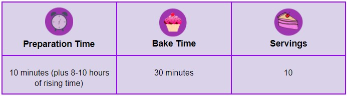 Servings and Preparation Timefor Sticky Buns with Frozen Bread Dough and Butterscotch Pudding