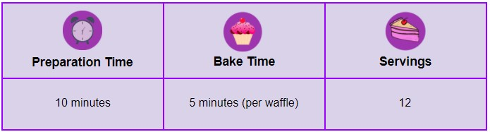 Servings and Preparation Time - Banana Waffles Bisquick